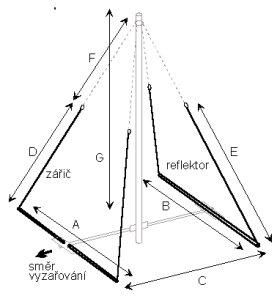 Sestavená anténa DD-beam s vyznačením důležitých rozměrů. Délka napínacích šňůr F v tab. 2 je pouze orientační., obr.3