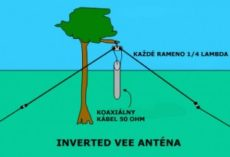 Invertované V-éčko na KV