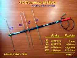 4el. SOTA anténa 432MHz OM5LD