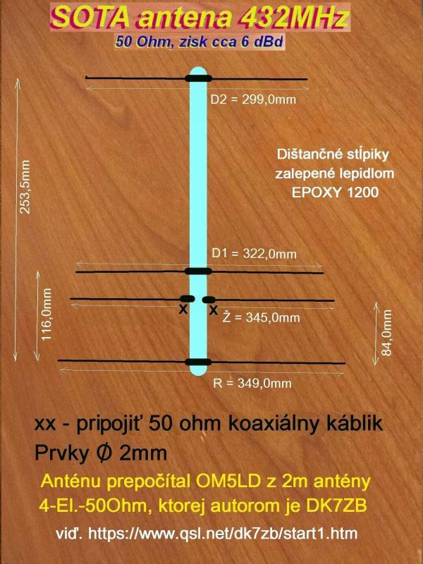 Rozmery SOTA antény na 70cm