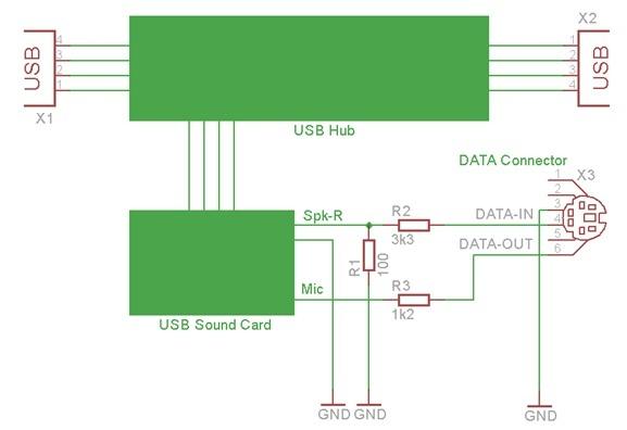 Obrázok 1 Schéma zapojenia